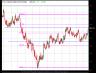sox-chart-02232007.png