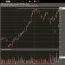 esrx-april-27-chart.png