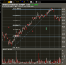 infy-april-12-chart.png