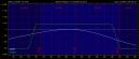 rut-may-07-ic-chart.png