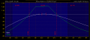 2007-07-02-aapl-dc-risk-profile.png