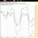 market-movement-for-wk-of-jul-16.png