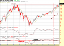 sp-500-new-high-oct-5-2007.png