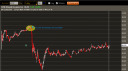 atw-intraday-chart.png