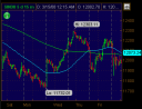 dow-march-14-2008.png