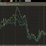 OptionTrading|Recent Market Movement