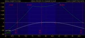rimm-dd-speculative-trade-june-09