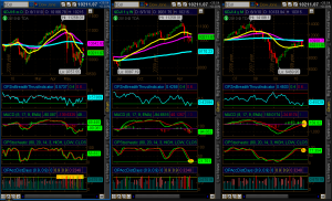 Dow DWM June 14 2010