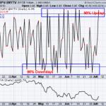 Paul, Will Market Crash Tomorrow?