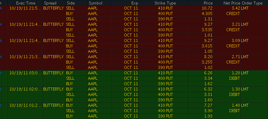 Day trade apple options