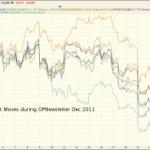 OPNewsletter Nov +7.1%, Dec +1.66% (Open)