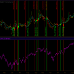 First Sell Signal of 2013