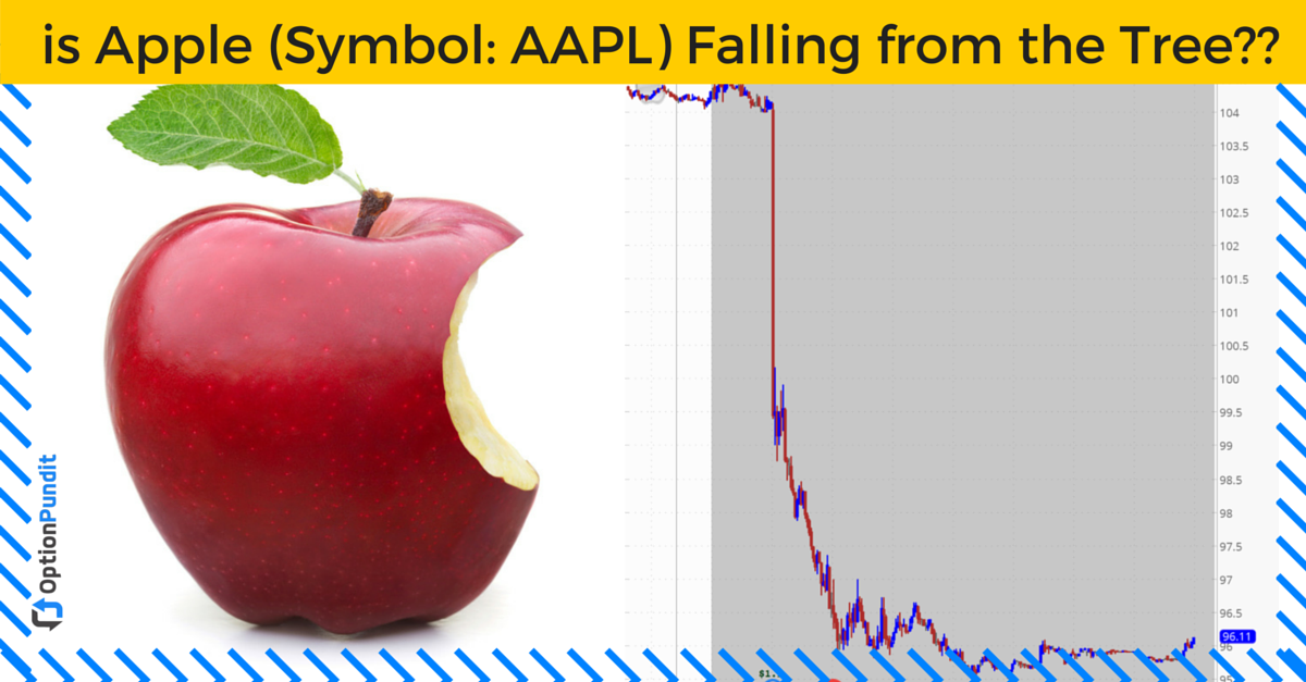 Whys is Apple (AAPL) Stock Falling Today, Options Trading, Apple, AAPL