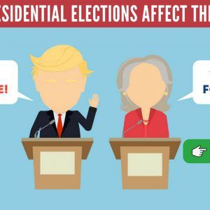 HOW US PRESIDENTIAL ELECTIONS AFFECT THE MARKETS?