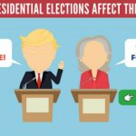 US Presidential Elections- How Will Stocks React?